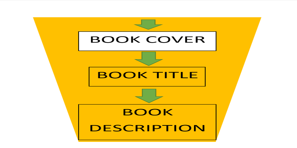 How to Sell More Kindle Books with an Amazing Book Cover